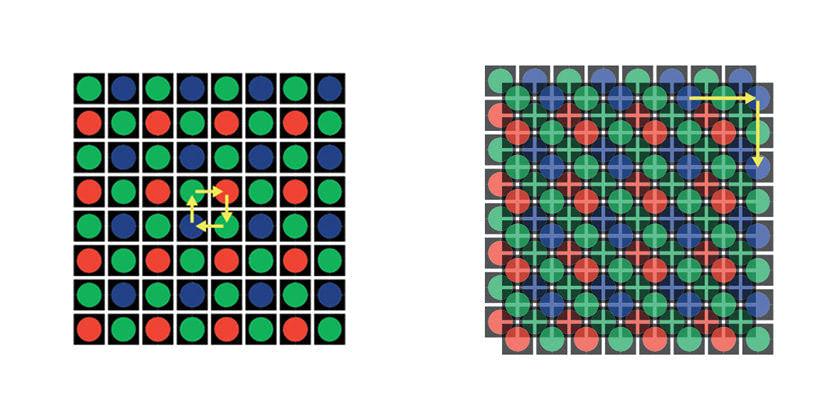 Схема сдвига матрицы во время фотосъёмки по технологии Multi-Shot